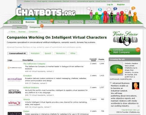 Chatbots.org 2.8