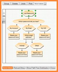 V-Portal Decision Tree Editor