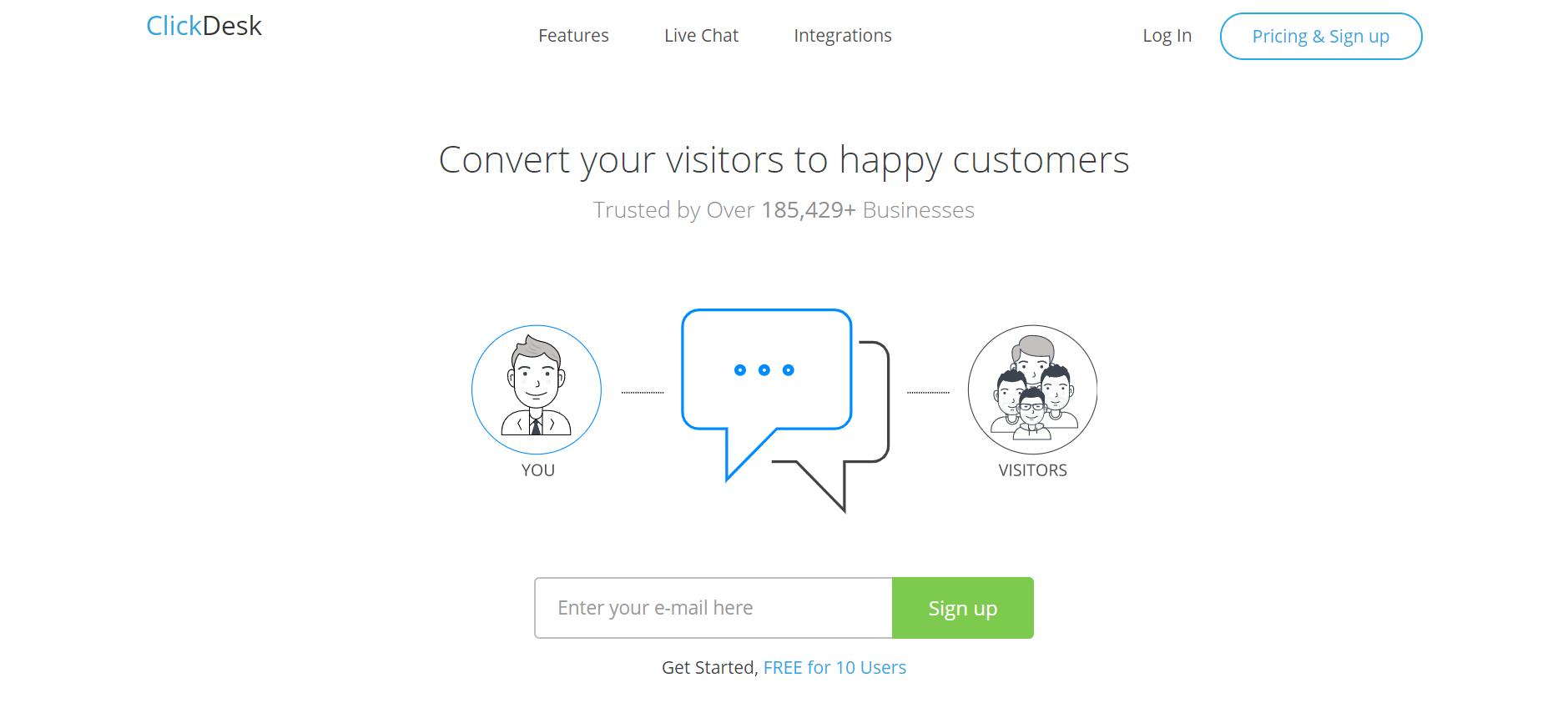 best live chat software - ClickDesk