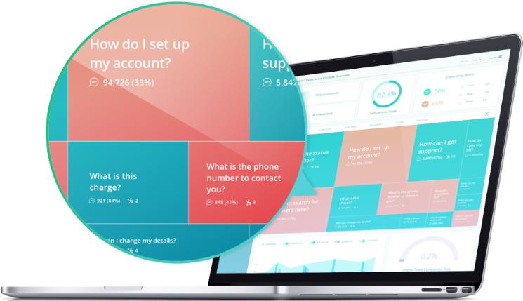 Bold360 review - Bold360 customer analytics dashboard