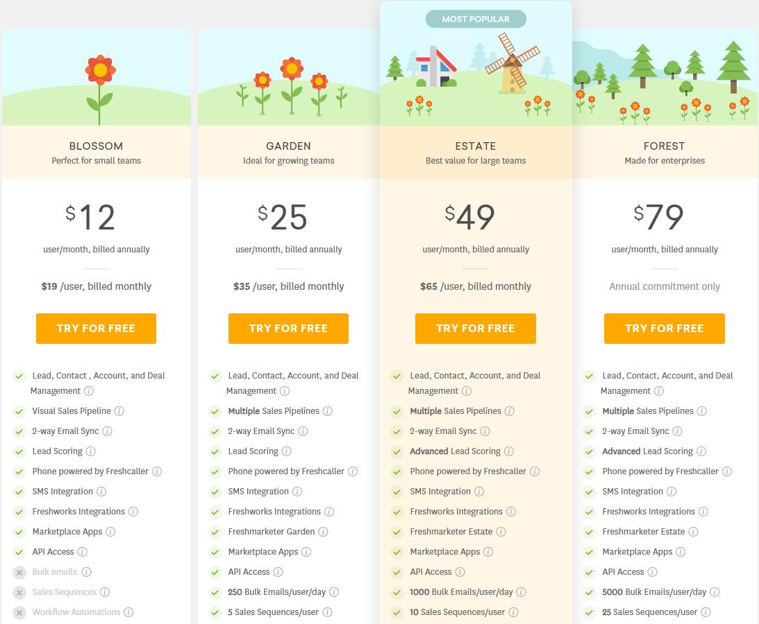 Freshchat review - Freshsales pricing