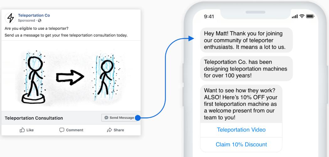 Octane AI review - Octane AI Click-to-Messenger ads