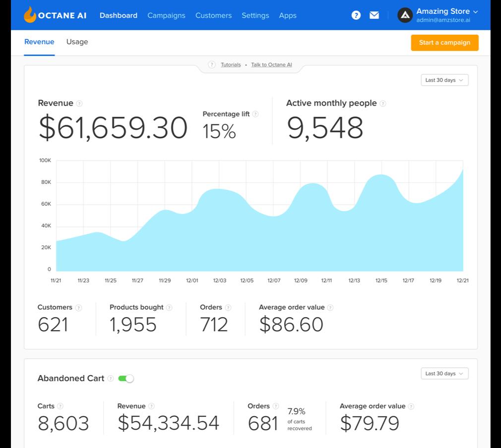 Octane AI review - Octane AI analytics dashboard